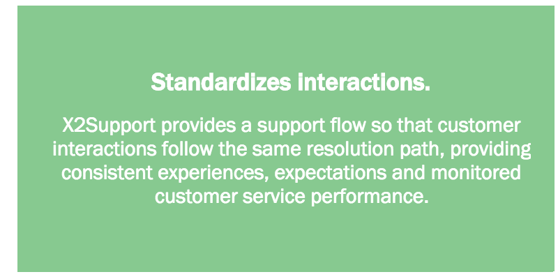 Standardizes interactions.