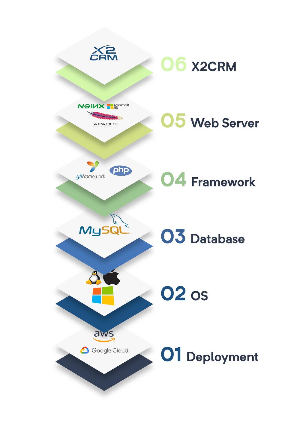 Stack Infographic.jpg