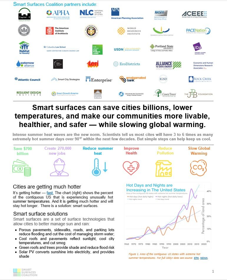 Smart Surfaces: Stay Cool Save Cash — Stay Cool Save Cash