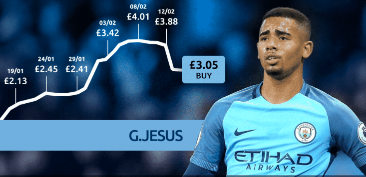 football-index-gabriel-jesus-chart.png