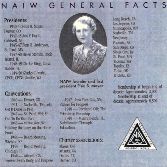 naiw-facts.png