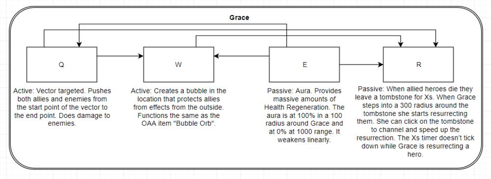 1 grace.PNG