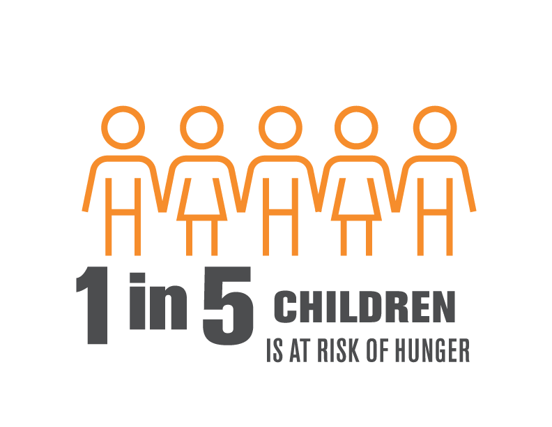 Icons_HungerStatistics_1in5children.png