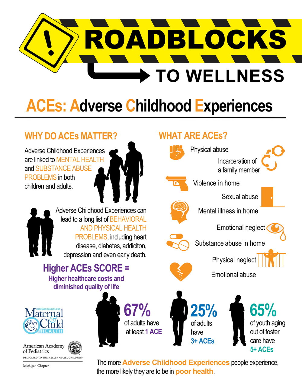 MCMCH ACEs Policy Brief 2018-1.jpg