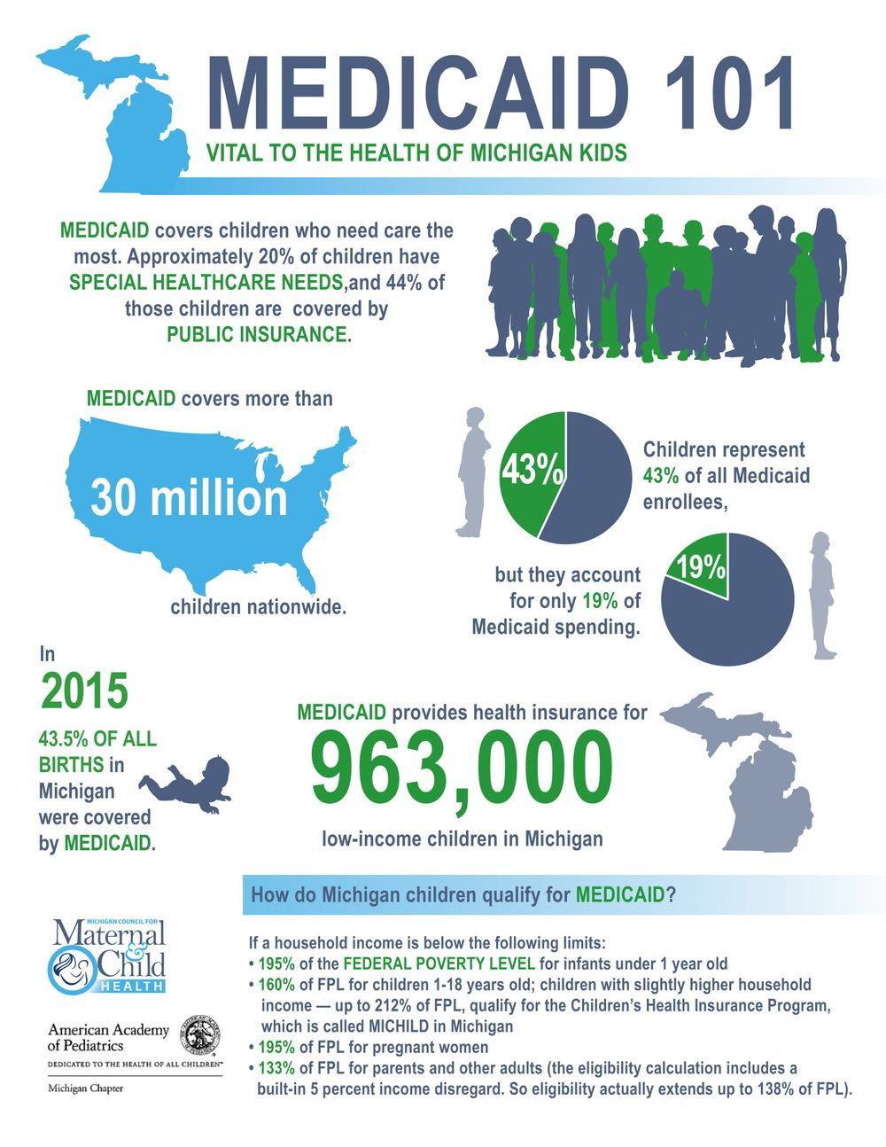MCMCH Medicaid 101 Brief-1.jpg