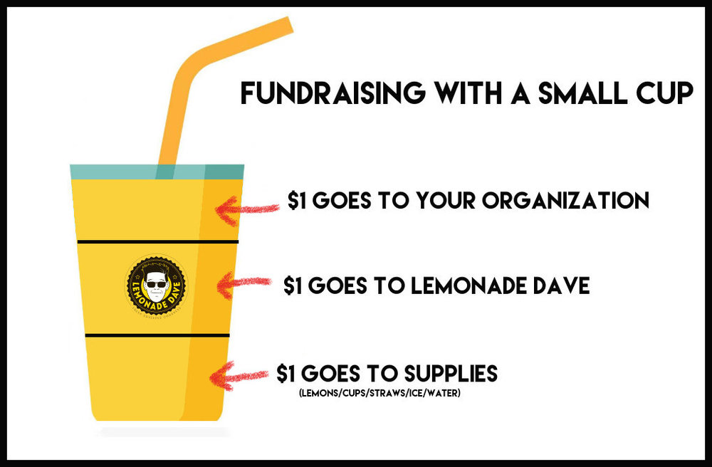 fundraising-3dollar.jpg