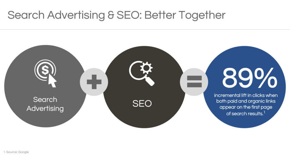 SEO & SEM Graphic.PNG