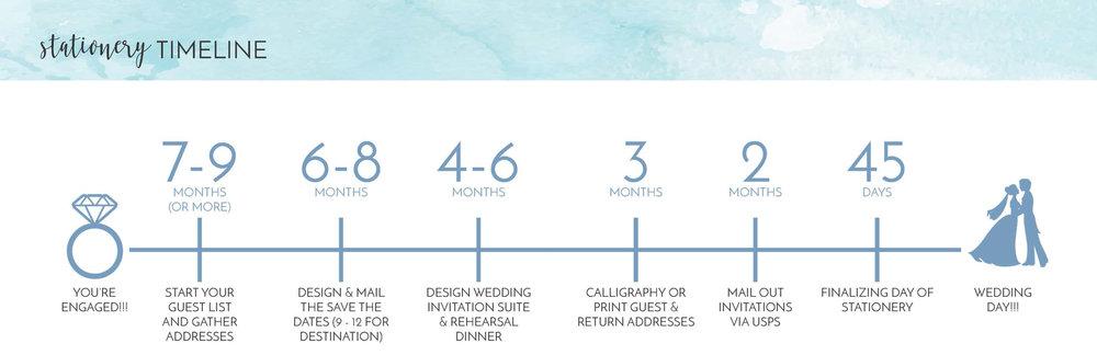 stationery timeline.jpg