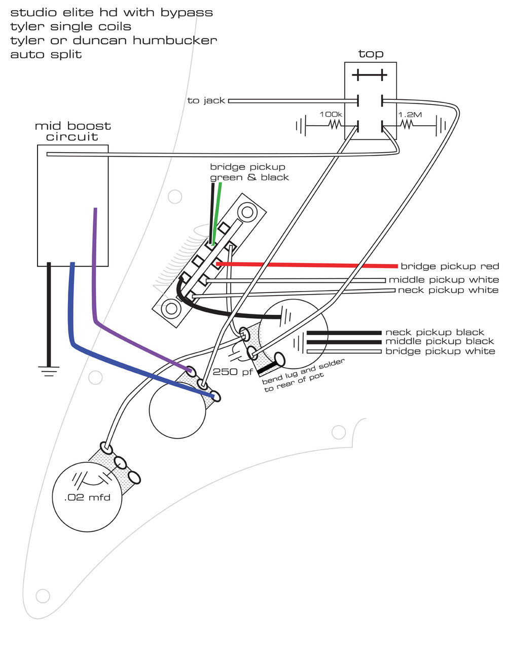 SSH autosplit w/bypass