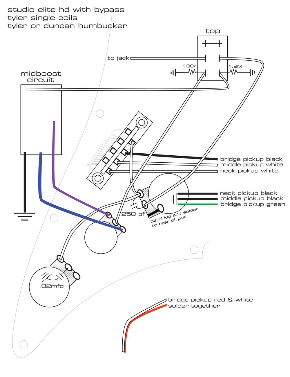 Pickguard Wiring Diagrams James Tyler Guitars Single Coil Pickup Ssh W Bypass