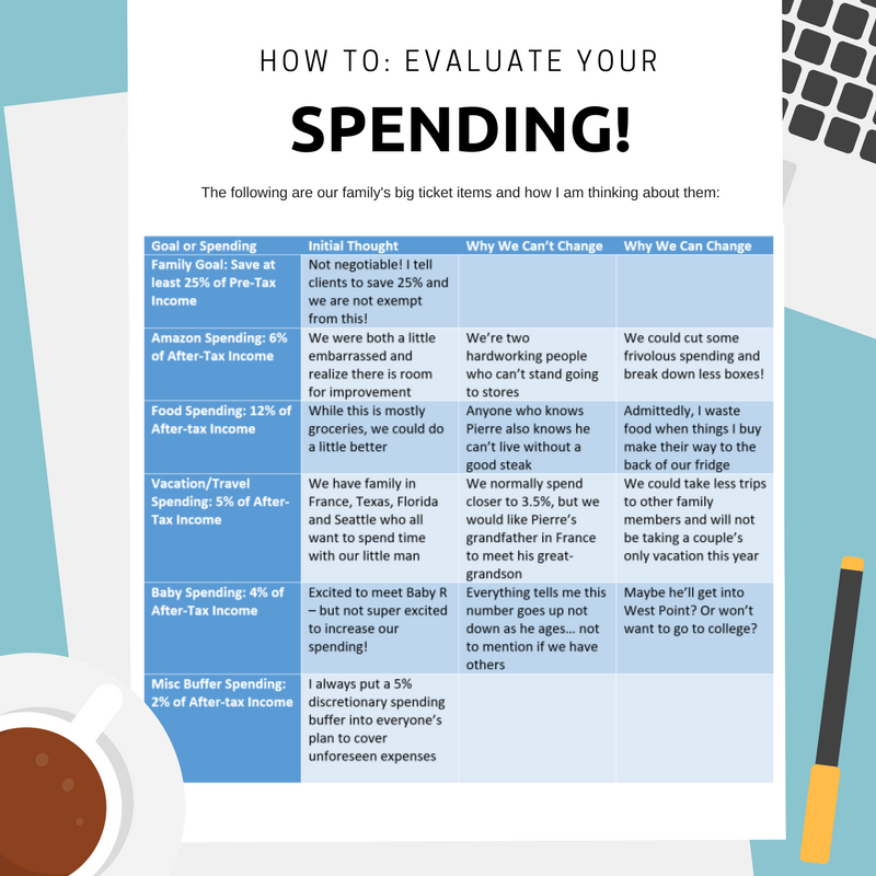 Spending-Eval2.png