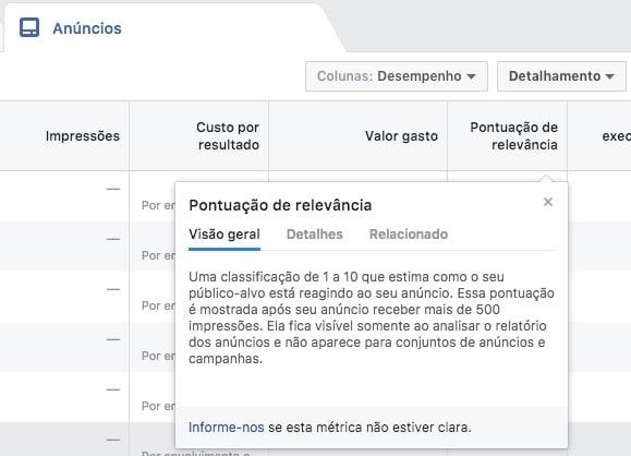 Coluna Pontuação de Relevância disponível na aba Anúncios do Gerenciador de Anúncios - Facebook Ads