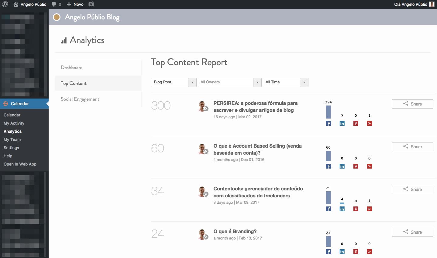 CoSchedule - Relatório de Conteúdo Top - Facilmente re-compartilhe os conteúdos mais engajados