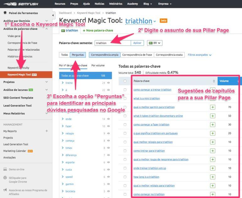 """Demonstração do uso do recurso Keyword Magic Tool, da ferramenta SEMrush, para obter sugestões de capítulos para uma Pillar Page sobre """"Triathlon"""""""