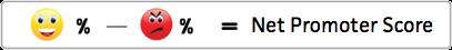 Fórmula - Net Promoter Score
