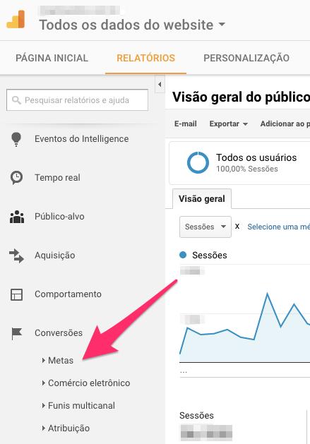 Relatórios de Conversões - Metas - Google Analytics