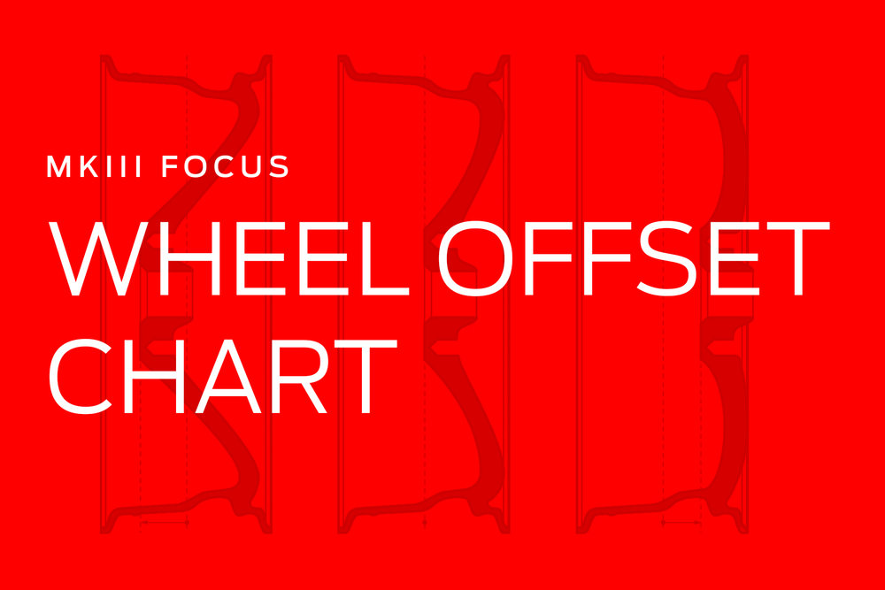 Wheel Offset Diagram for the 2012-2018 Ford Focus