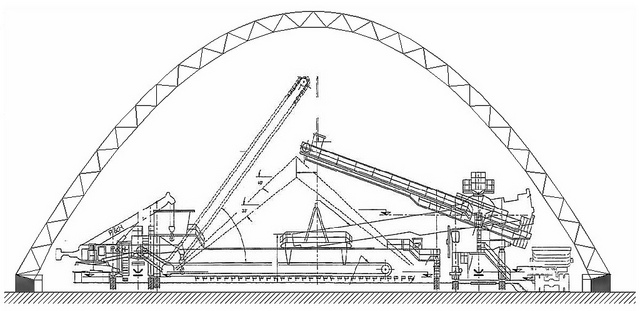 Parabolic profile