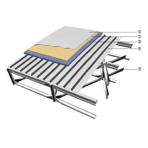 Single-ply Membrane