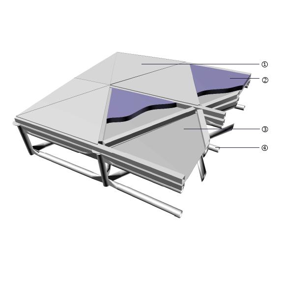 Slim-line Panels