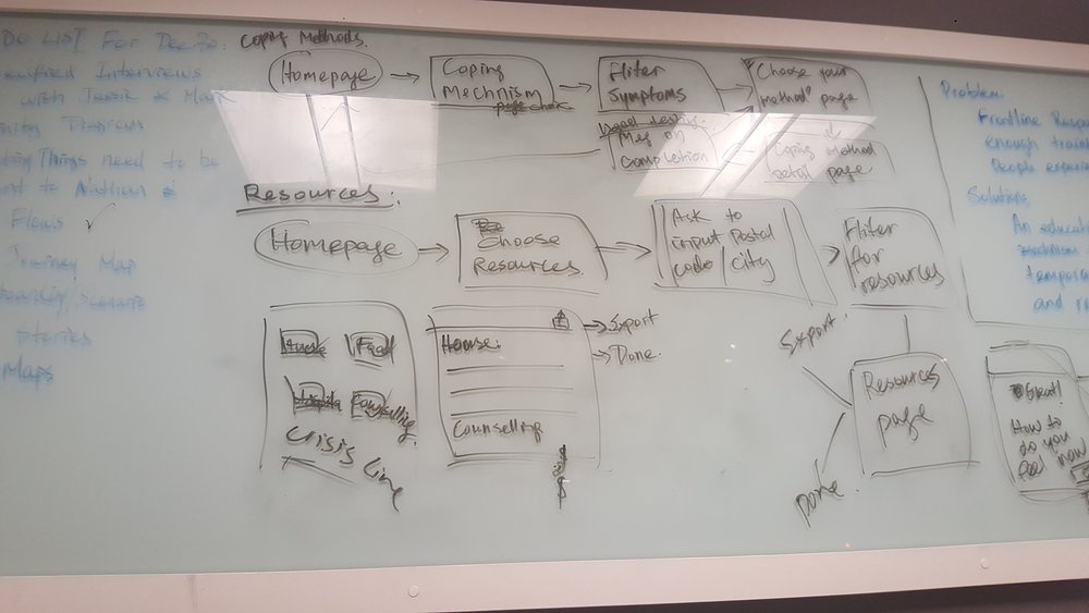 FIRST ITERATION OF THE USER FLOW