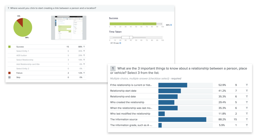 User Testing results - first click + survey test.