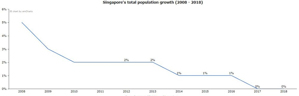 population growth rate.JPG