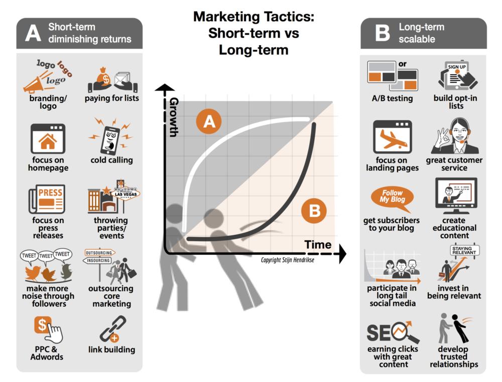 marketingtactics.png