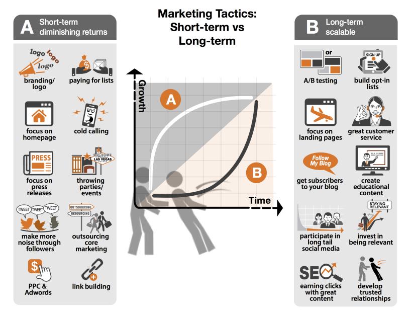 saas-marketing-balance.png