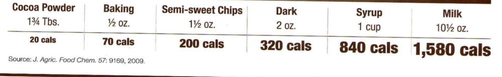 200 mg flavanols.png