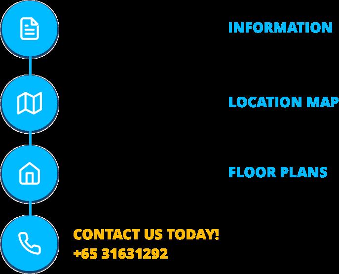 roadmap for jui residence