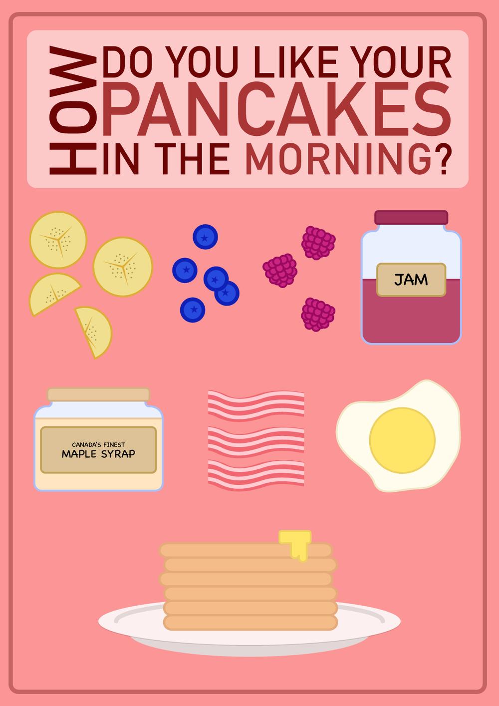pancake-poster