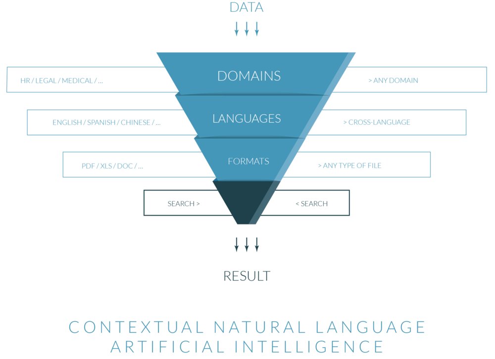 Nalantis methodology@3x.png