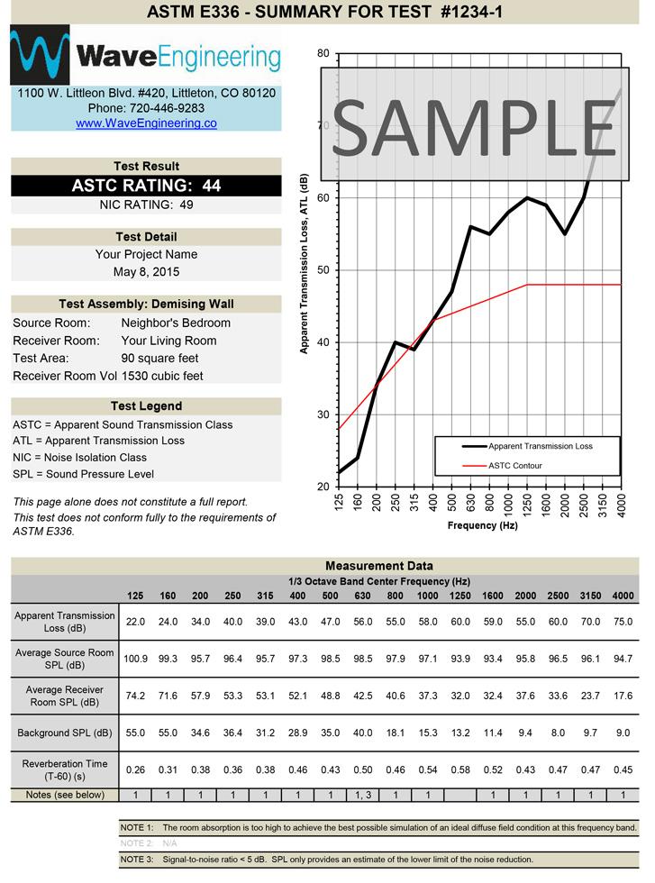 sample_STC_sound_test_report-Denver.jpg