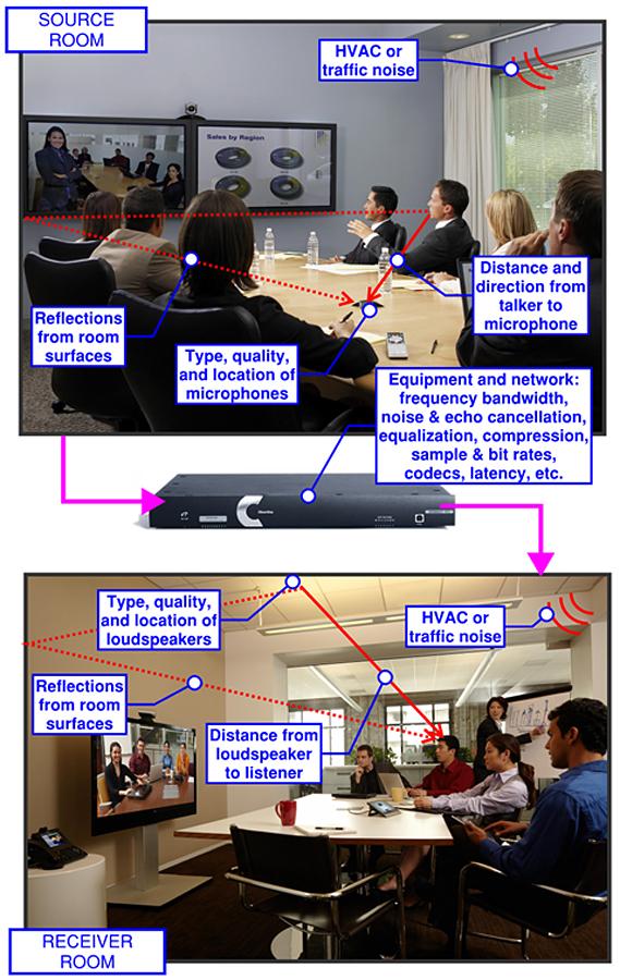 wave-engineering-conference-room-acoustics-Denver (1).jpg