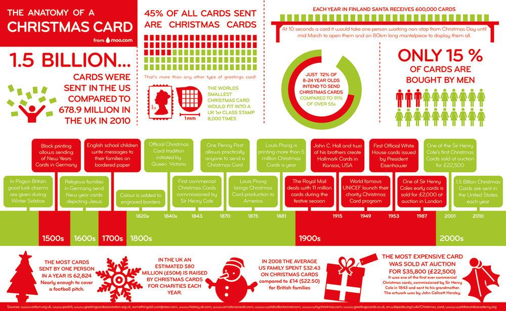 christmas-card-infographic-large.jpg