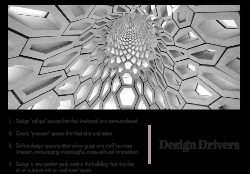 Karon_Sarah_Design_Drivers.png