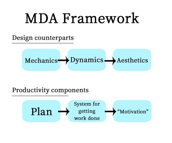 MDAframework_new copy.jpg