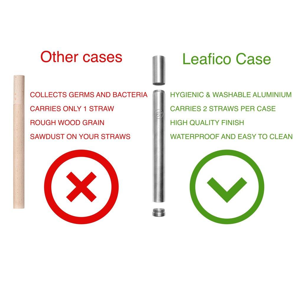 Case Compare new.jpg