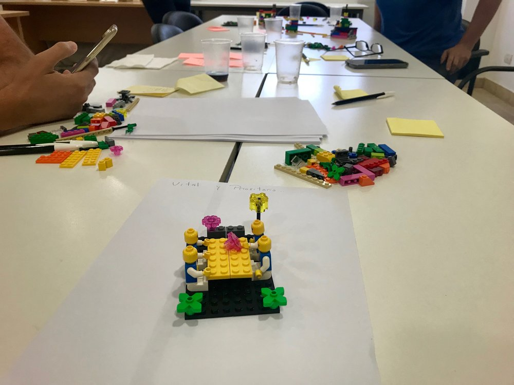 Assessment Center con LEGO® SERIOUS PLAY®