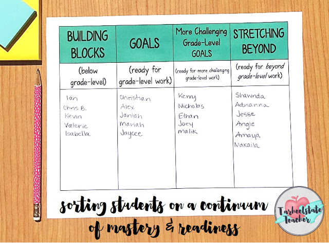 I'm sharing how I schedule my math stations rotations. Grab your free editable math rotations station template for upper elementary math stations. Learn how my math stations are differentiated within the schedule of assignments.