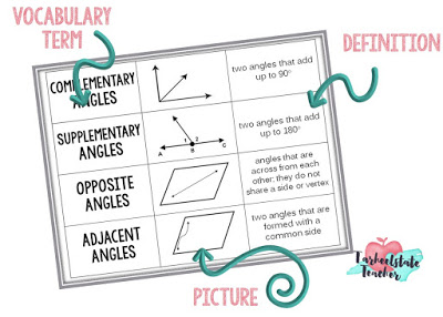 Mastering Geometry Vocabulary with Games & Activities