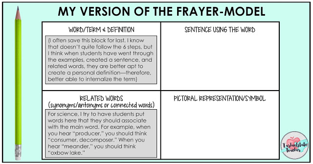 Identifying key vocabulary to teach in our content area and science units can be overwhelming, but we can't let that stop us! Our students need us to set aside instructional time for helping them to master tier 3 vocabulary words. This process makes it SO easy to decide what vocabulary words to spend your limited teaching time on with direct instruction and fun vocabulary activities to help students master those important words. Frayer Model
