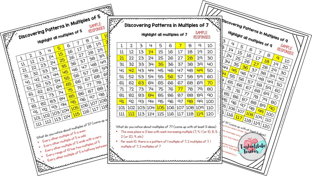 120s chart for multiplication facts.jpg