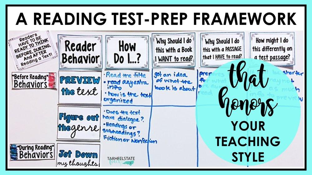 Reading Test Prep framework for standardized tests