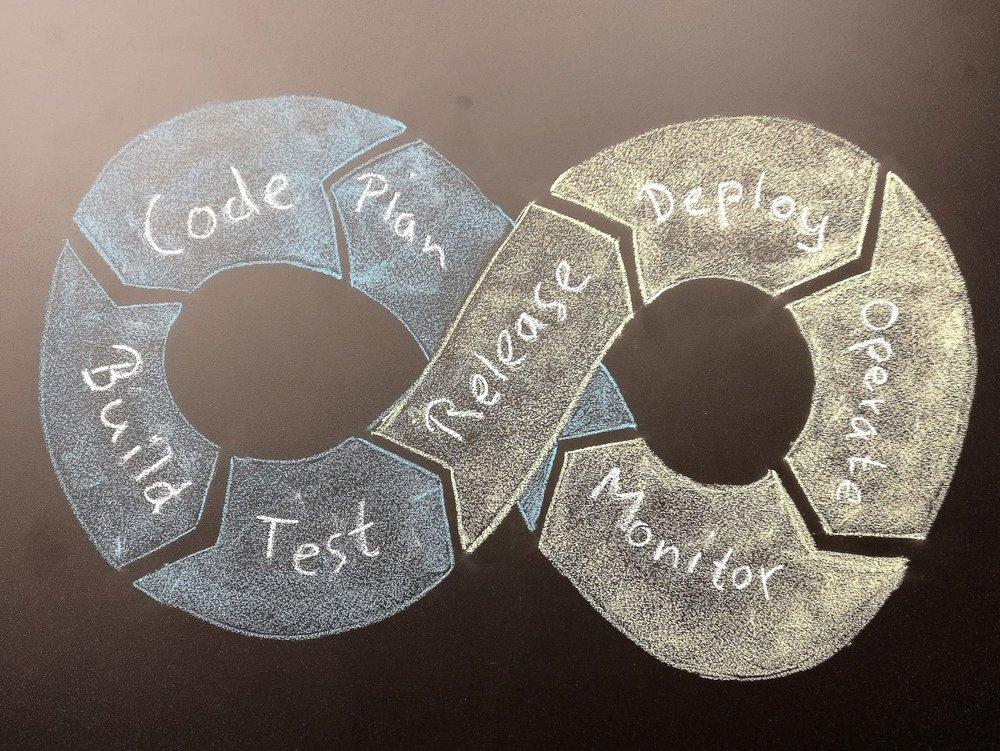 CI / CD Pipeline - Als Cloud Native Engineers nehmen wir Software Code von einem Repository und schleusen ihn durch eine Continuous Integration (CI) und Continuous Delivery (CD) Pipeline. Wir stellen durch Automatisierung sicher, dass der Code sauber kompiliert wird, dass Tests gefahren werden und dass sicher ausgerollt wird. Im Extremfall automatisiert bis in die Produktion und das mehrfach am Tag.Wir setzen eine gute Pipeline um. Eine die auch für ein Cloud Native Welt gebaut wurde. Dies wiederum erfreut den Software Entwickler weil er sich auf das Coden konzentrieren kann und es verkürzt das Finden von Fehlern enorm.Und obwohl anfangs meist skeptisch, ist auch der Security Officer schnell überzeugt von einer voll automatisierten Pipeline mit versionierten Artefakten und einem sauberen Audit Log.