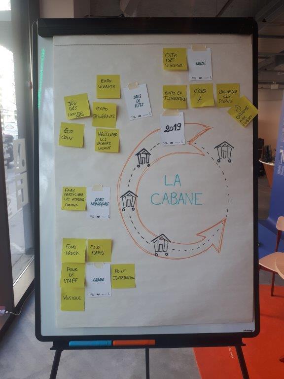 PDS workshop VIA - Team La Cabane (6).jpg