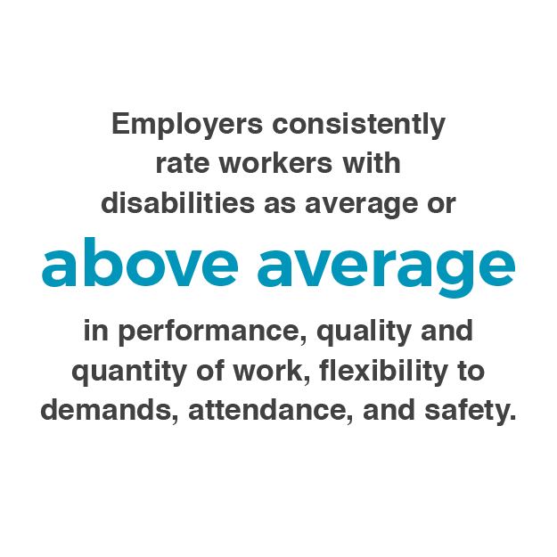 "Statistic that reads ""Employers consistently rate workers with disabilities as average or above average in performance, quality and quantity of work, flexibility to demands, attendance, and safety"""