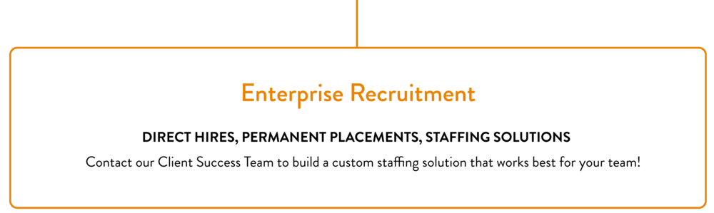 Enterprise Recruitment