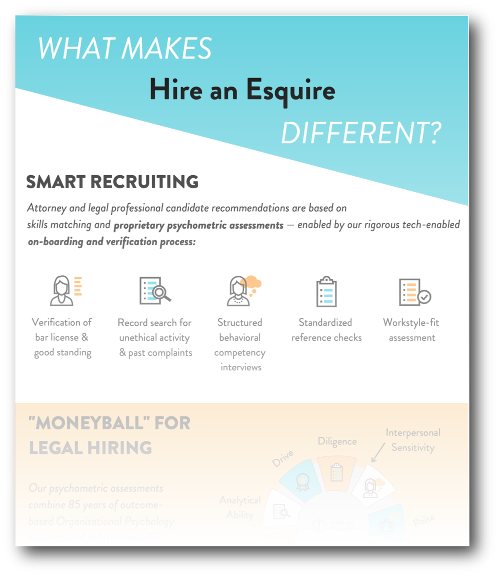 "The Smart Recruiting Guide - • Advanced recommendation process of attorney and legal professional candidates• Insight into our ""Moneyball"" method developed from successful research used by the NFL and MLB• Steps on how to find and communicate with top candidates through the use of our online platform"